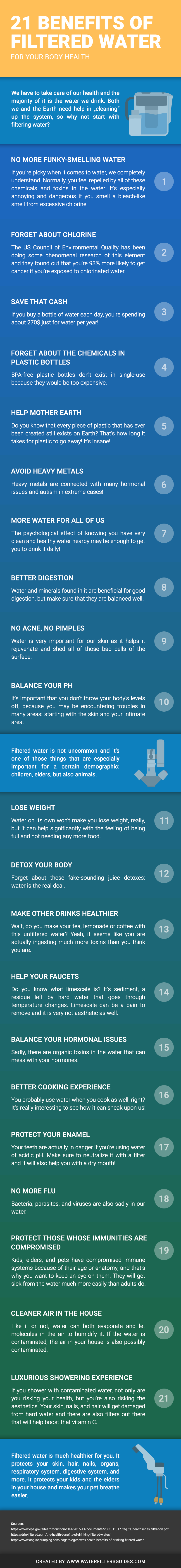21 Benefits Of Filtered Water